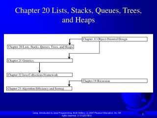 Chapter 20 Lists, Stacks, Queues, Trees, and Heaps