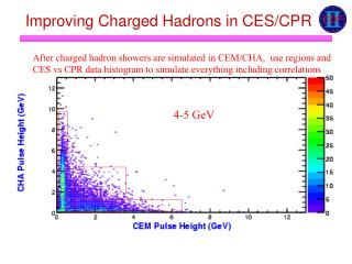 Improving Charged Hadrons in CES/CPR