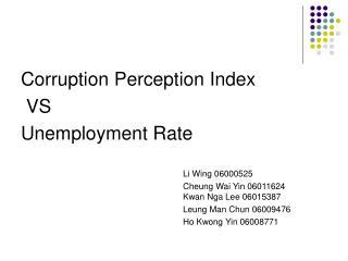 Corruption Perception Index  VS  Unemployment Rate