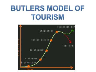 Butlers model of tourism