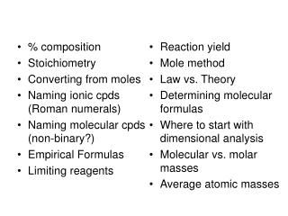 % composition Stoichiometry Converting from moles Naming ionic cpds (Roman numerals)