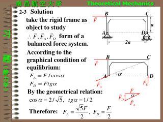 2-3    Solution
