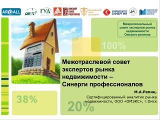 Межотраслевой совет экспертов рынка недвижимости –  Синерги профессионалов