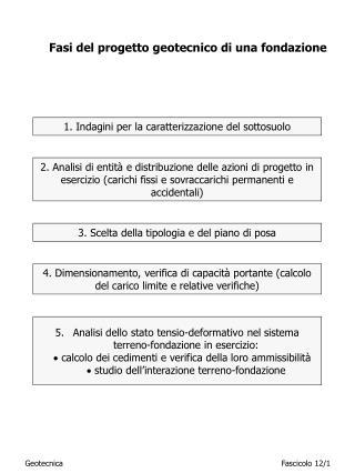 3. Scelta della tipologia e del piano di posa