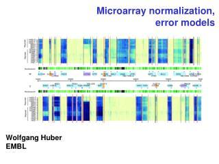Microarray normalization, error models