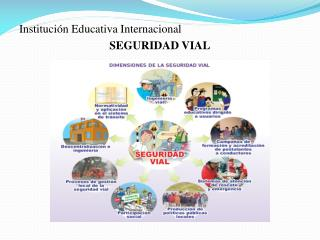 Institución Educativa Internacional SEGURIDAD VIAL