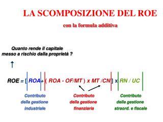 LA SCOMPOSIZIONE DEL ROE con la formula additiva
