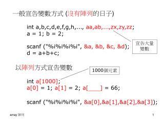 int a,b,c,d,e,f,g,h,...,  aa,ab,...,zx,zy,zz ; a = 1; b = 2;