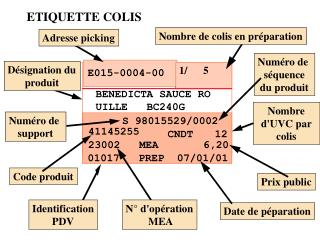 ETIQUETTE COLIS