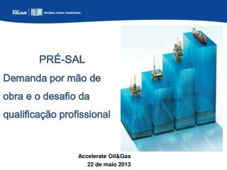 PR�-SAL Demanda por m�o de obra e o desafio da qualifica��o profissional
