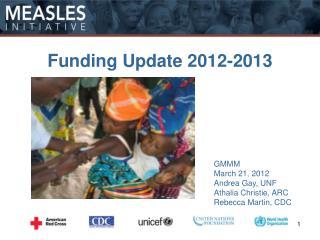Funding Update 2012-2013