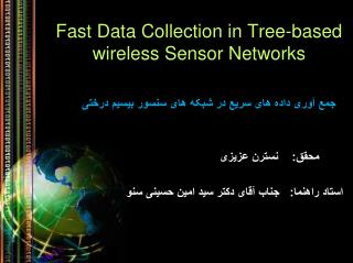 Fast Data Collection in Tree-based wireless Sensor Networks