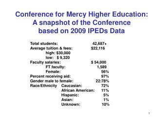 Conference for Mercy Higher Education:  A snapshot of the Conference based on 2009 IPEDs Data