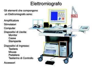 Elettromiografo