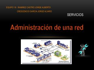 EQUIPO 18:  RAMIREZ CASTRO JORGE ALBERTO                       CRESCENCIO GARCIA JORGE ALVARO
