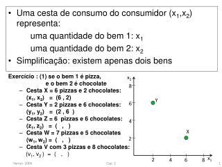 Uma cesta de consumo do consumidor (x 1 ,x 2 ) representa:  uma quantidade do bem 1: x 1