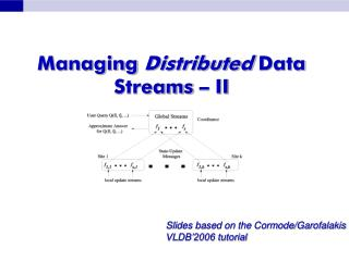 Managing  Distributed  Data Streams – II