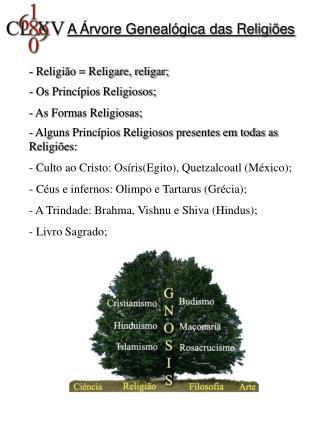 A Árvore Genealógica das Religiões