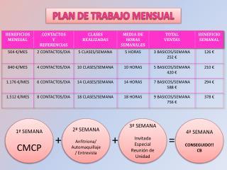 PLAN DE TRABAJO MENSUAL