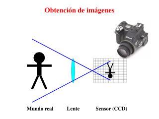 Obtención de imágenes