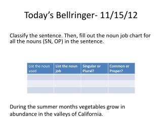 Today's  Bellringer - 11/ 15/ 12