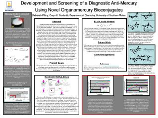 Development and Screening of a Diagnostic Anti-Mercury Using Novel Organomercury Bioconjugates