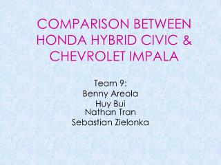 COMPARISON BETWEEN HONDA HYBRID CIVIC & CHEVROLET IMPALA