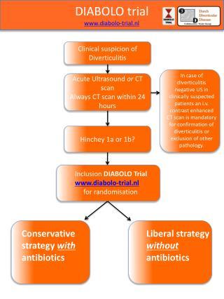 Clinical suspicion  of  Diverticulitis