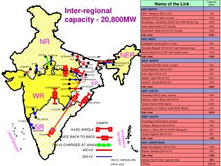 Inter-regional capacity - 20,800MW