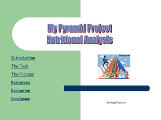 Introduction The Task The Process Resources Evaluation Conclusion