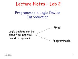 Programmable Logic Device Introduction