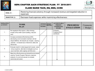 SEPA CHAPTER AACN STRATEGIC PLAN:  FY  2010-2011 CLARE MARIE TACK, RN, MSN, CCRN