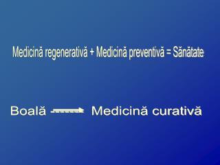 Medicină regenerativă + Medicină preventivă = Sănătate