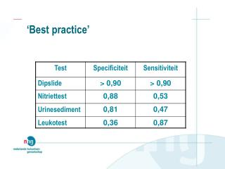 'Best practice'