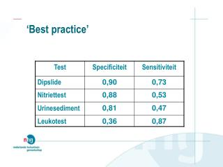 �Best practice�
