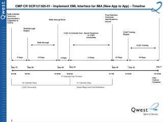 CMP CR SCR121305-01 - Implement XML Interface for IMA (New App to App) - Timeline