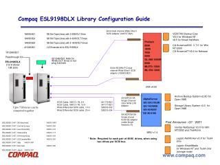 Compaq ESL9198DLX Library Configuration Guide