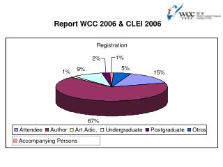 Report WCC 2006 & CLEI 2006