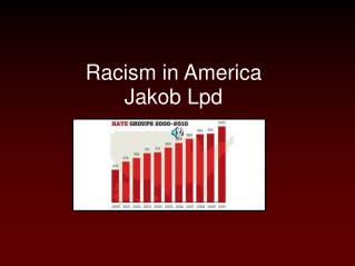 Racism in America Jakob Lpd