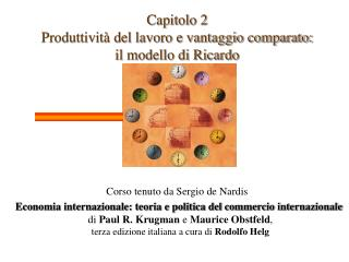 Capitolo 2 Produttività del lavoro e vantaggio comparato: il modello di Ricardo