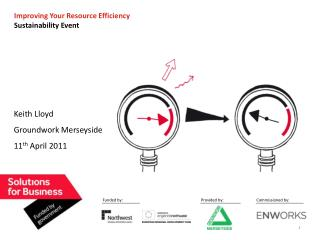 Improving Your Resource Efficiency Sustainability Event