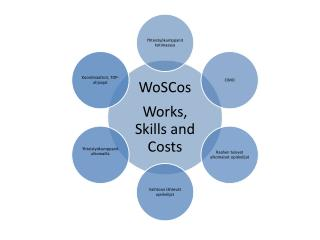 woscos.wikispaces/