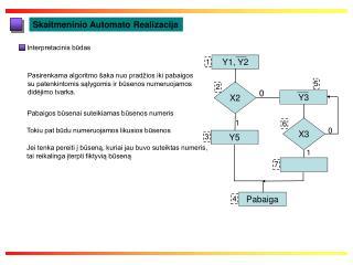 Skaitmeninio Automato Realizacija