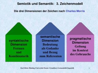 Semiotik und Semantik:  3. Zeichenmodell