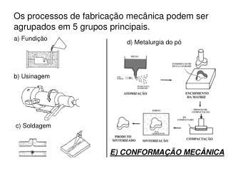 Os processos de fabrica��o mec�nica podem ser agrupados em 5 grupos principais.