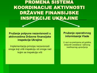 PROMENA SISTEMA KOORDINACIJE AKTIVNOSTI DRŽAVNE FINANSIJSKE INSPEKCIJE UKRAJINE