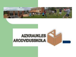 Izglītības programmas