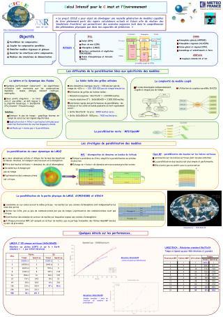 CNRM Atmosphère globale (ARPEGE).  Atmosphère régionale (ALADIN).  Océan global et régional (OPA).