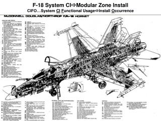 F-18 System CI _ Modular Zone Install CIFO…System  CI F unctional Usage _ Install  O ccurrence