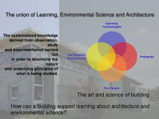 The union of Learning, Environmental Science and Architecture